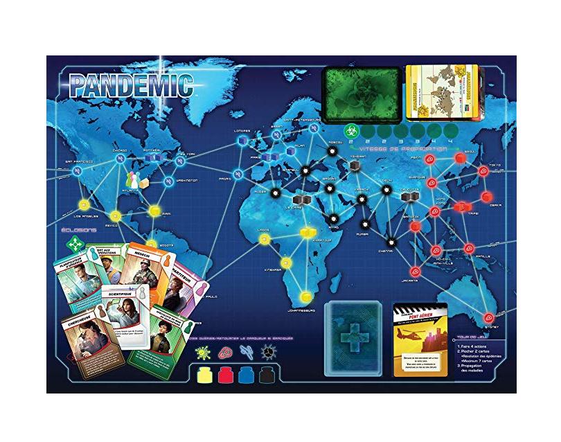 jeu de société Pandemic